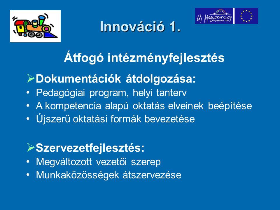 Innováció 1. Átfogó intézményfejlesztés  Dokumentációk átdolgozása: Pedagógiai program, helyi tanterv A kompetencia alapú oktatás elveinek beépítése