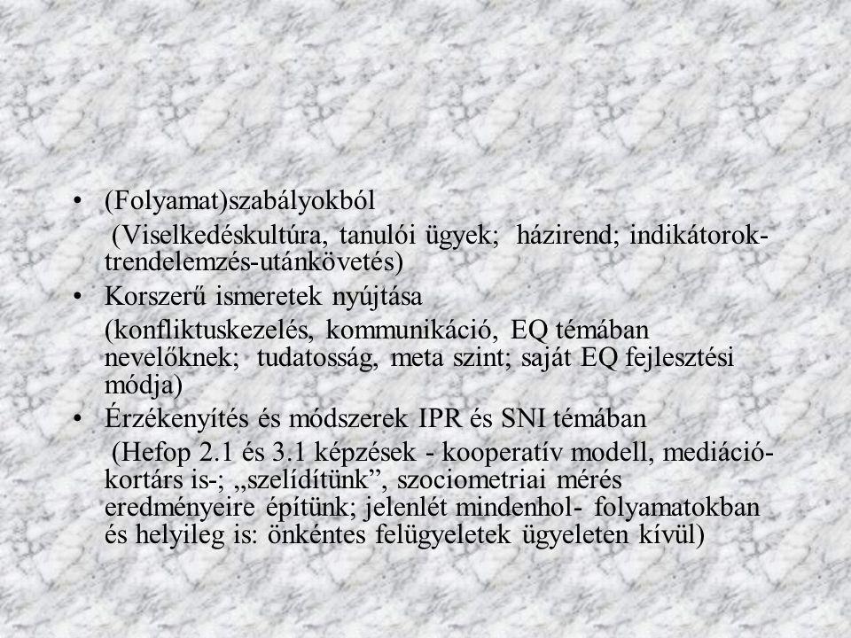 (Folyamat)szabályokból (Viselkedéskultúra, tanulói ügyek; házirend; indikátorok- trendelemzés-utánkövetés) Korszerű ismeretek nyújtása (konfliktuskeze