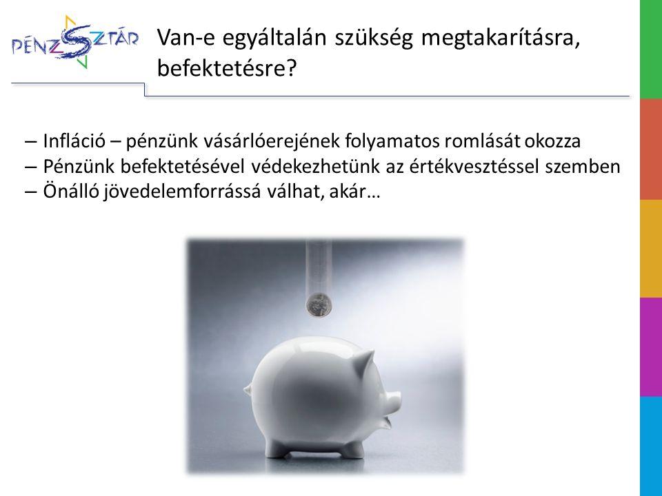Van-e egyáltalán szükség megtakarításra, befektetésre? – Infláció – pénzünk vásárlóerejének folyamatos romlását okozza – Pénzünk befektetésével védeke