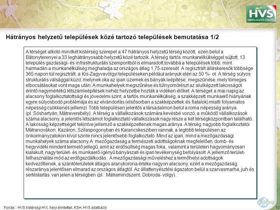 12 A térséget alkotó mindkét kistérség szerepel a 47 hátrányos helyzetű térség között, ezen belül a Bátonyterenyei a 33 leghátrányosabb helyzetű közé tartozik.