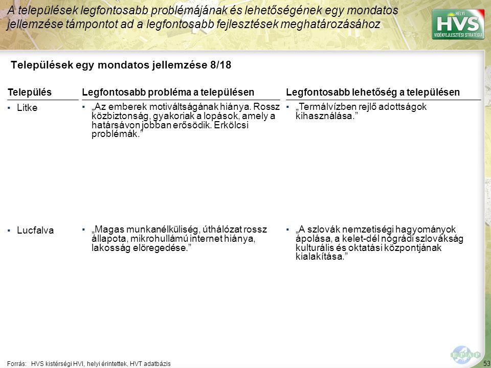 """53 Települések egy mondatos jellemzése 8/18 A települések legfontosabb problémájának és lehetőségének egy mondatos jellemzése támpontot ad a legfontosabb fejlesztések meghatározásához Forrás:HVS kistérségi HVI, helyi érintettek, HVT adatbázis TelepülésLegfontosabb probléma a településen ▪Litke ▪""""Az emberek motiváltságának hiánya."""