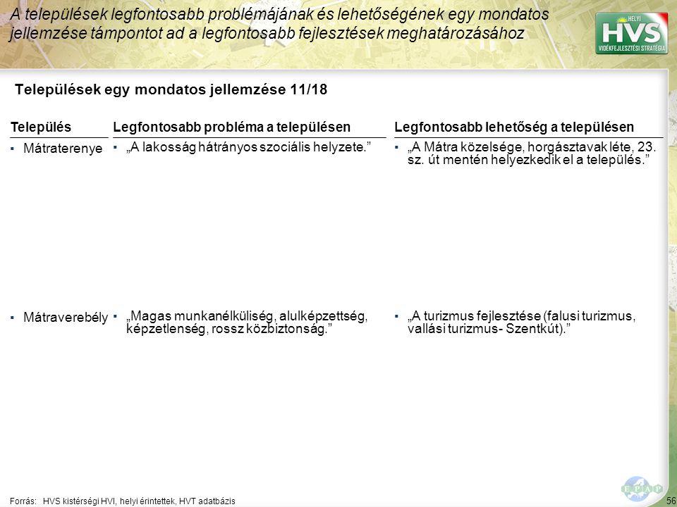 """56 Települések egy mondatos jellemzése 11/18 A települések legfontosabb problémájának és lehetőségének egy mondatos jellemzése támpontot ad a legfontosabb fejlesztések meghatározásához Forrás:HVS kistérségi HVI, helyi érintettek, HVT adatbázis TelepülésLegfontosabb probléma a településen ▪Mátraterenye ▪""""A lakosság hátrányos szociális helyzete. ▪Mátraverebély ▪""""Magas munkanélküliség, alulképzettség, képzetlenség, rossz közbiztonság. Legfontosabb lehetőség a településen ▪""""A Mátra közelsége, horgásztavak léte, 23."""