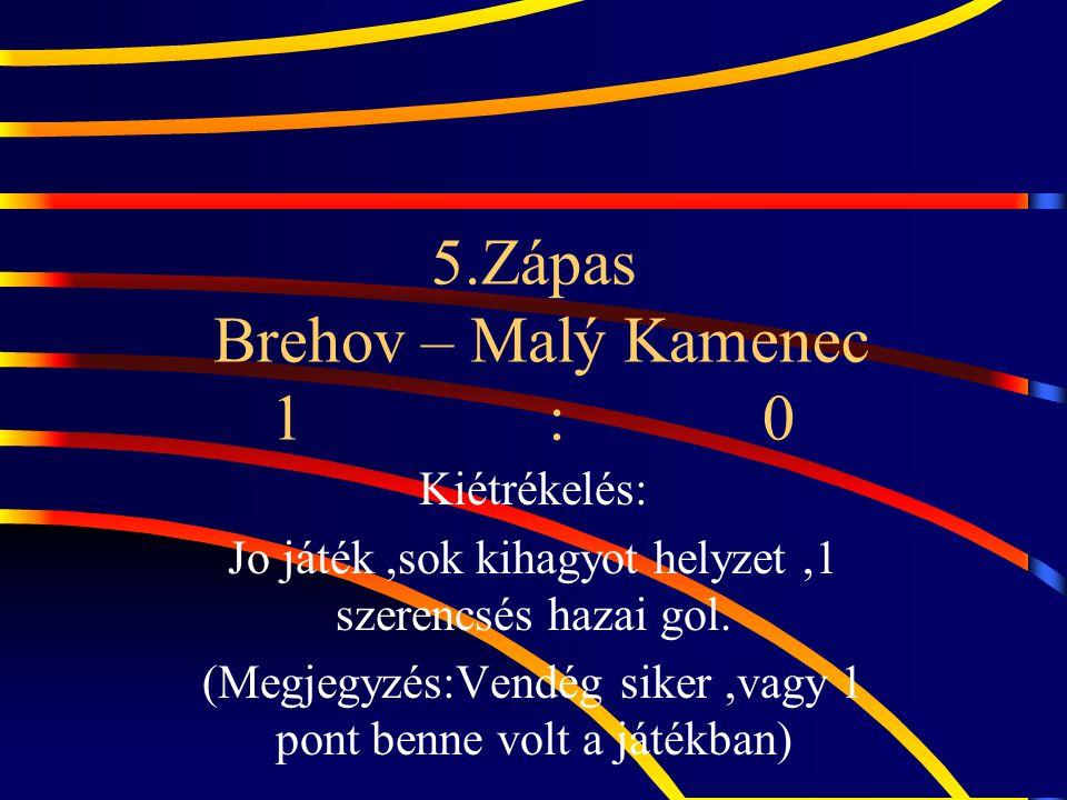 6.Zápas Nový Ruskov –Malý Kamenec 3 : 1 Gol szerzo:Máté Csaba 1x Kozepes szinvonalú játék,3 hiba 3 gol (Nagyon jo játékvezeto)