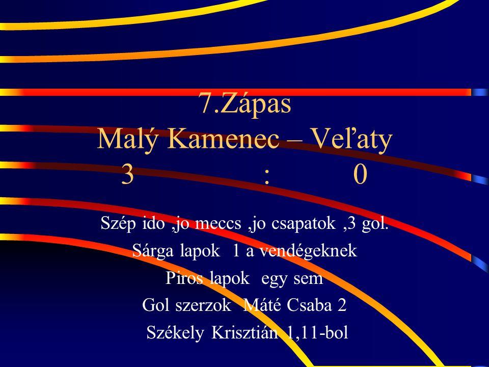 8.Zápas Biel – Malý Kamenec 0 : 0 Gyenge mérkozés,sok kihagyot helyzet