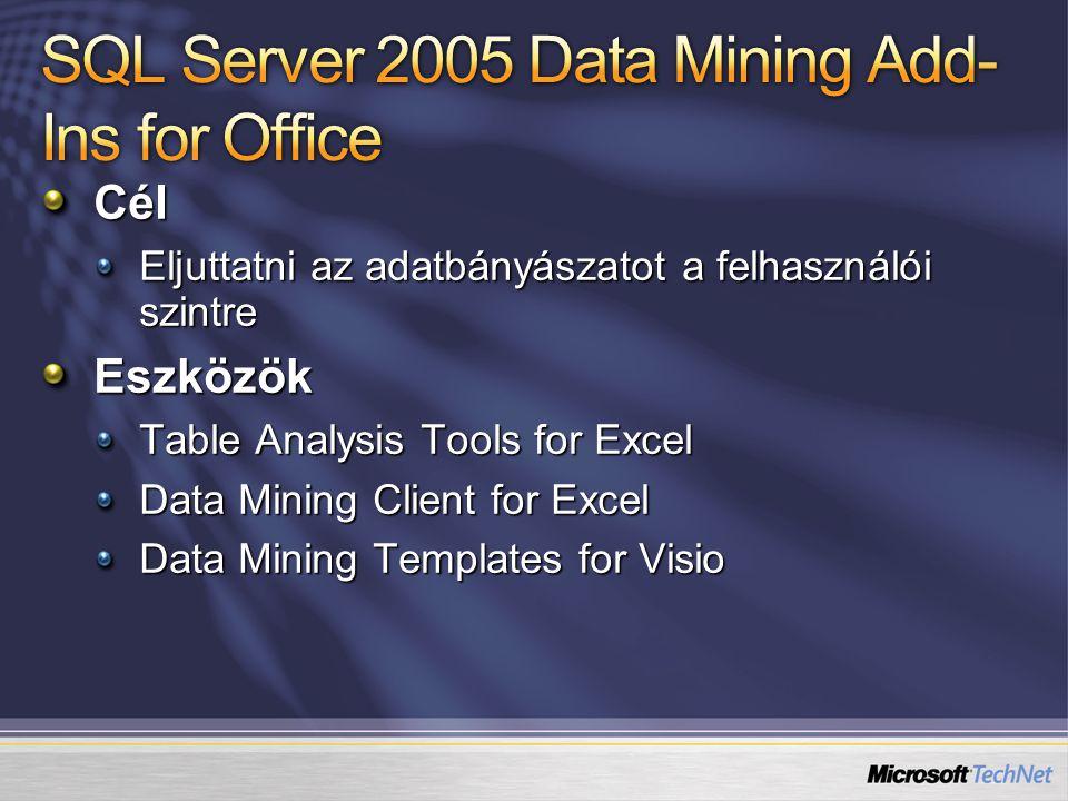 Cél Eljuttatni az adatbányászatot a felhasználói szintre Eszközök Table Analysis Tools for Excel Data Mining Client for Excel Data Mining Templates fo