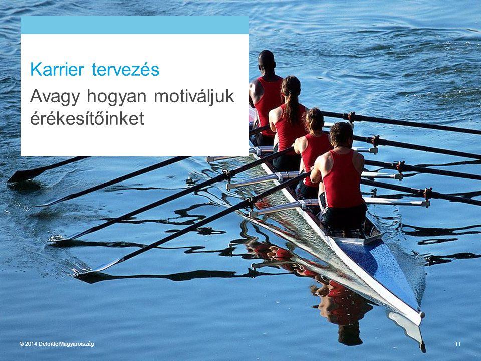 Karrier tervezés Avagy hogyan motiváljuk érékesítőinket © 2014 Deloitte Magyarország11