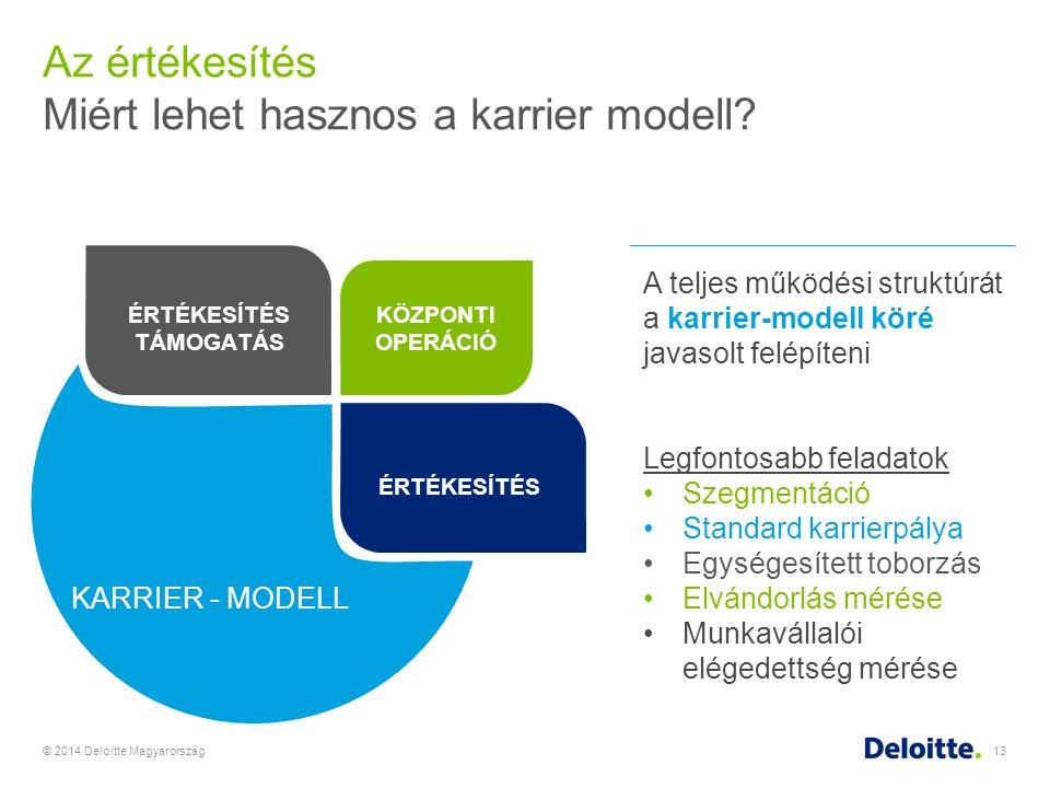 Az értékesítés Miért lehet hasznos a karrier modell? © 2014 Deloitte Magyarország13 A teljes működési struktúrát a karrier-modell köré javasolt felépí