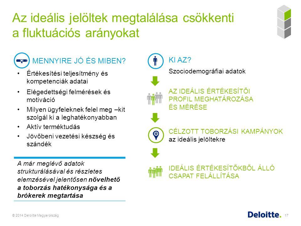 Elégedettségi felmérések és motiváció Az ideális jelöltek megtalálása csökkenti a fluktuációs arányokat © 2014 Deloitte Magyarország17 Értékesítési te
