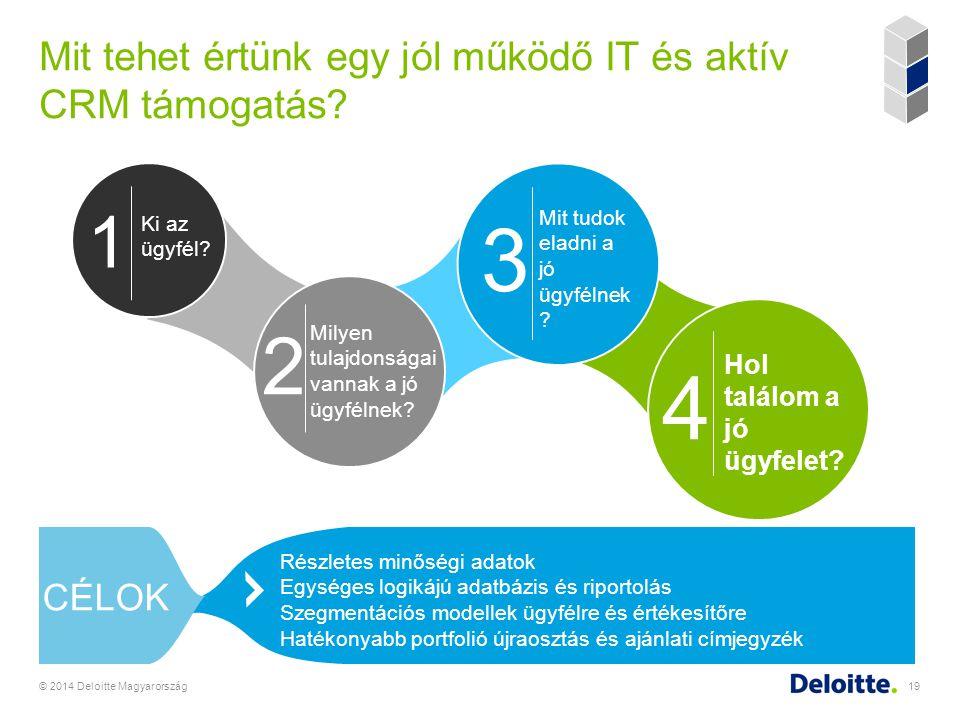 Mit tehet értünk egy jól működő IT és aktív CRM támogatás? © 2014 Deloitte Magyarország19 Ki az ügyfél? 1 Milyen tulajdonságai vannak a jó ügyfélnek?