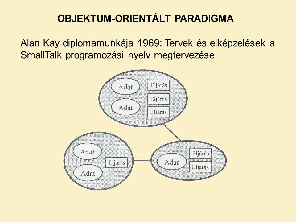 OBJEKTUM-ORIENTÁLT PARADIGMA Objektum-orientált program: Egymással kapcsolatot tartó, együttműködő objektumok összessége, ahol minden objektumnak megvan a jól meghatározott feladata.