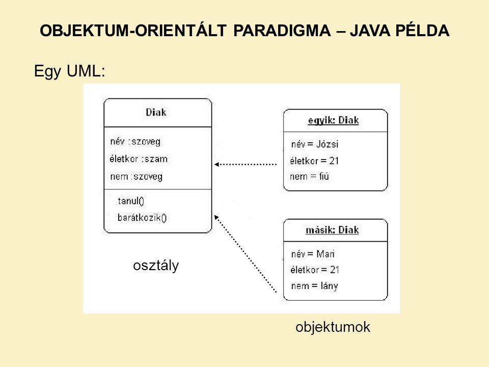 OBJEKTUM-ORIENTÁLT PARADIGMA – JAVA PÉLDA Egy UML: osztály objektumok