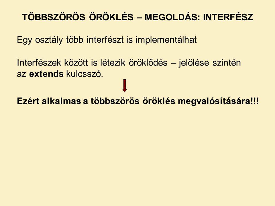 Ezért alkalmas a többszörös öröklés megvalósítására!!! TÖBBSZÖRÖS ÖRÖKLÉS – MEGOLDÁS: INTERFÉSZ Egy osztály több interfészt is implementálhat Interfés