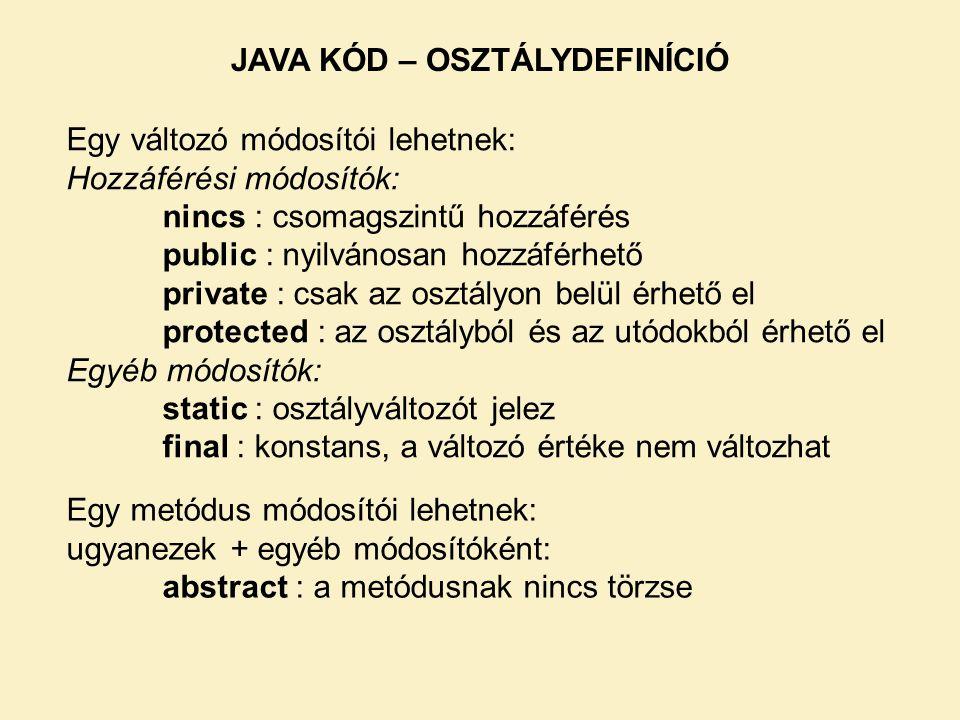 Egy változó módosítói lehetnek: Hozzáférési módosítók: nincs : csomagszintű hozzáférés public : nyilvánosan hozzáférhető private : csak az osztályon belül érhető el protected : az osztályból és az utódokból érhető el Egyéb módosítók: static : osztályváltozót jelez final : konstans, a változó értéke nem változhat JAVA KÓD – OSZTÁLYDEFINÍCIÓ Egy metódus módosítói lehetnek: ugyanezek + egyéb módosítóként: abstract : a metódusnak nincs törzse