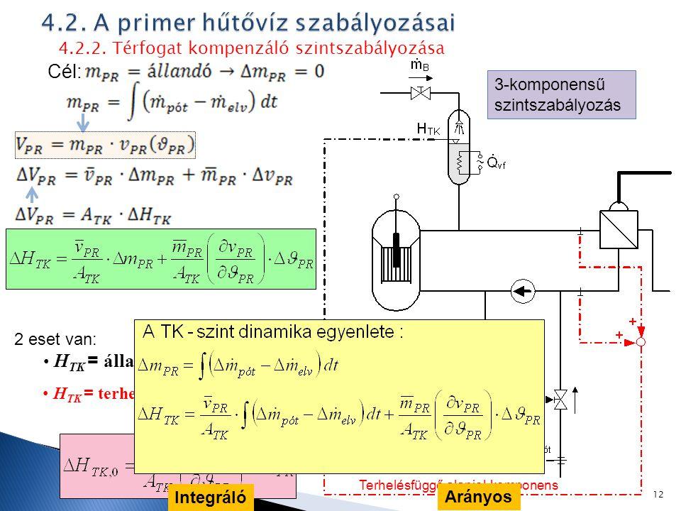 Terhelésfüggő alapjel-komponens 4.2.2.