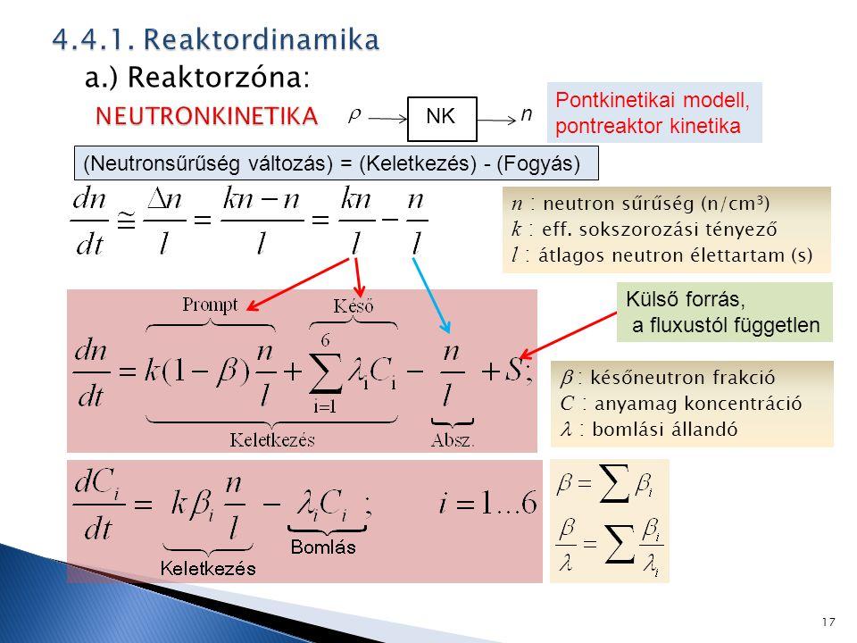 (Neutronsűrűség változás) = (Keletkezés) - (Fogyás) a.) Reaktorzóna:  : későneutron frakció C : anyamag koncentráció : bomlási állandó  n NK 17 Külső forrás, a fluxustól független Pontkinetikai modell, pontreaktor kinetika n : neutron sűrűség (n/cm 3 ) k : eff.