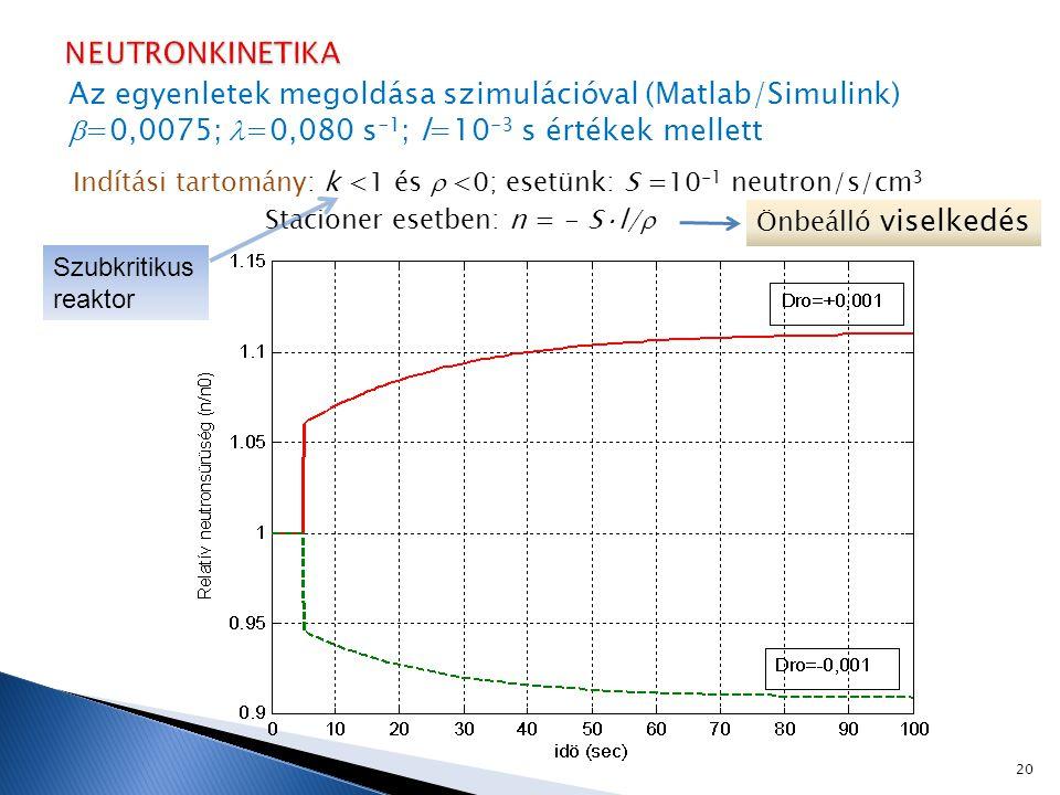 Indítási tartomány: k <1 és  <0; esetünk: S =10 -1 neutron/s/cm 3 Az egyenletek megoldása szimulációval (Matlab/Simulink)  =0,0075; =0,080 s -1 ; l=10 -3 s értékek mellett Stacioner esetben: n = - S·l/  Önbeálló viselkedés Szubkritikus reaktor 20