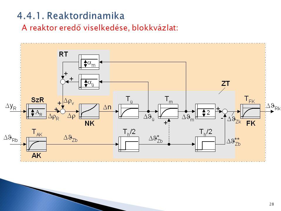 A reaktor eredő viselkedése, blokkvázlat: 28