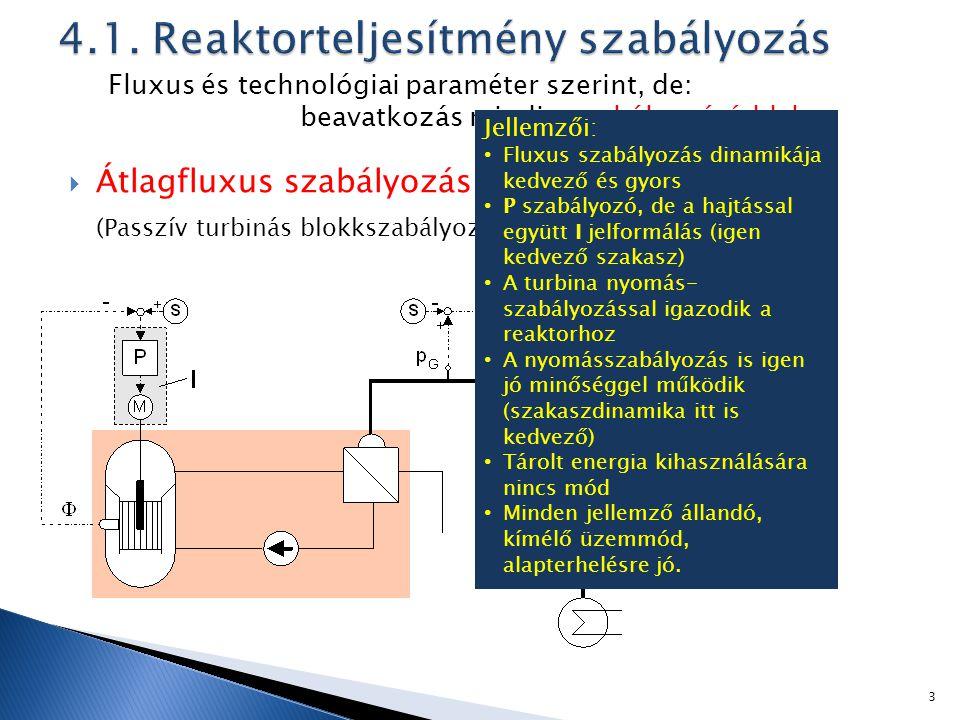  Átlagfluxus szabályozás (Passzív turbinás blokkszabályozáshoz) Fluxus és technológiai paraméter szerint, de: beavatkozás mindig szabályozórúddal Jellemzői: Fluxus szabályozás dinamikája kedvező és gyors P szabályozó, de a hajtással együtt I jelformálás (igen kedvező szakasz) A turbina nyomás- szabályozással igazodik a reaktorhoz A nyomásszabályozás is igen jó minőséggel működik (szakaszdinamika itt is kedvező) Tárolt energia kihasználására nincs mód Minden jellemző állandó, kímélő üzemmód, alapterhelésre jó.