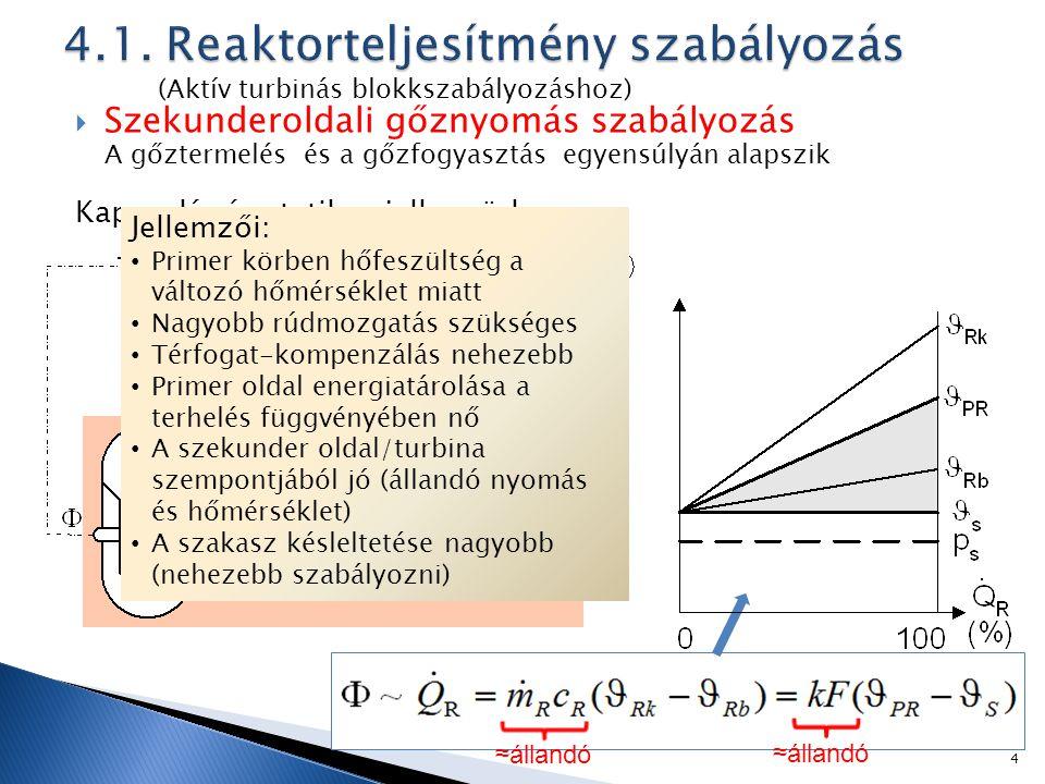 Szekunderoldali gőznyomás szabályozás Kapcsolás és statikus jelleggörbe A gőztermelés és a gőzfogyasztás egyensúlyán alapszik (Aktív turbinás blokkszabályozáshoz) ≈állandó 4 1: Nyomásszabályozó 2: Fluxus-szabályozó Jellemzői: Primer körben hőfeszültség a változó hőmérséklet miatt Nagyobb rúdmozgatás szükséges Térfogat-kompenzálás nehezebb Primer oldal energiatárolása a terhelés függvényében nő A szekunder oldal/turbina szempontjából jó (állandó nyomás és hőmérséklet) A szakasz késleltetése nagyobb (nehezebb szabályozni)