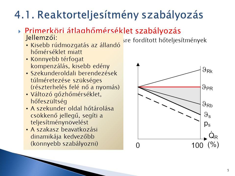 Primerköri átlaghőmérséklet szabályozás A hőfelszabadítás és a gőztermelésre fordított hőteljesítmények egyensúlyán alapszik: Szabályozott jellemző: Statikus jelleggörbe Jellemzői: Kisebb rúdmozgatás az állandó hőmérséklet miatt Könnyebb térfogat kompenzálás, kisebb edény Szekunderoldali berendezések túlméretezése szükséges (részterhelés felé nő a nyomás) Változó gőzhőmérséklet, hőfeszültség A szekunder oldal hőtárolása csökkenő jellegű, segíti a teljesítménynövelést A szakasz beavatkozási dinamikája kedvezőbb (könnyebb szabályozni) 5