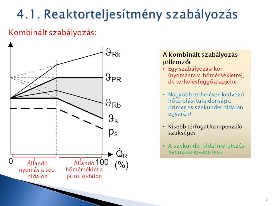 Kombinált szabályozás: Állandó nyomás a sec.oldalon Állandó hőmérséklet a prim.