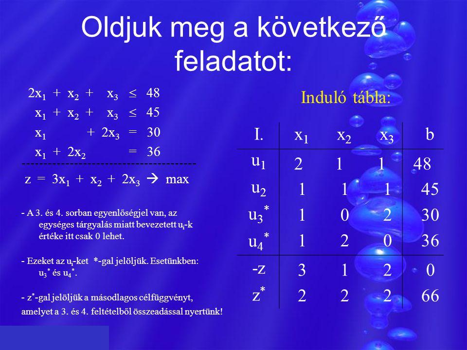 Oldjuk meg a következő feladatot: 2x 1 + x 2 + x 3  48 x 1 + x 2 + x 3  45 x 1 + 2x 3 = 30 x 1 + 2x 2 = 36 ---------------------------------------- z = 3x 1 + x 2 + 2x 3  max - A 3.