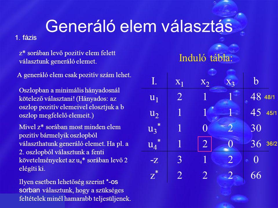 Generáló elem választás A generáló elem csak pozitív szám lehet.