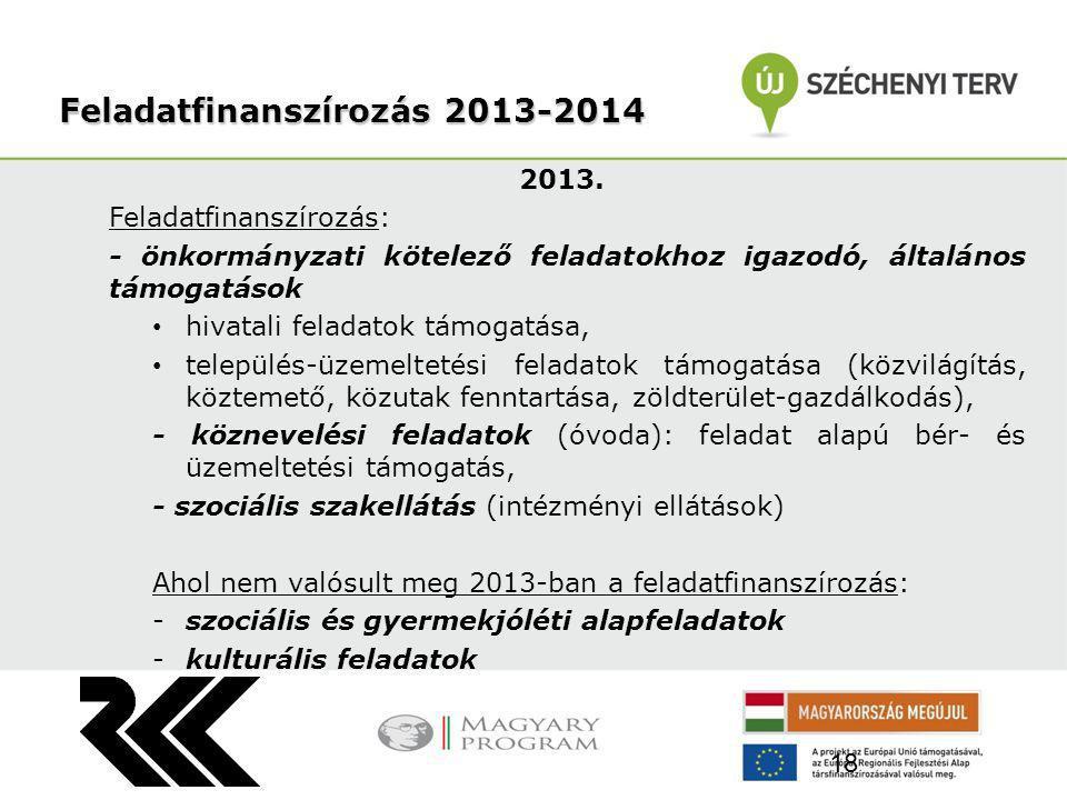 2013. Feladatfinanszírozás: - önkormányzati kötelező feladatokhoz igazodó, általános támogatások hivatali feladatok támogatása, település-üzemeltetési