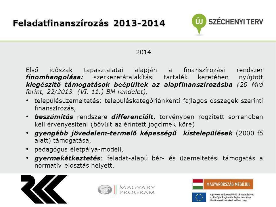 2014. Első időszak tapasztalatai alapján a finanszírozási rendszer finomhangolása: szerkezetátalakítási tartalék keretében nyújtott kiegészítő támogat