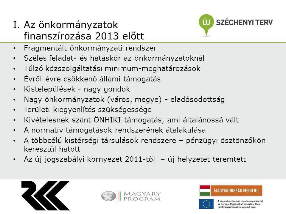 Európai önkormányzati modellek Mediterrán modell Skandináv modell Germán modell Magyar gyakorlat TípusországFro., Spo.Svédo.Svájc, Auszt- ria, Németo.