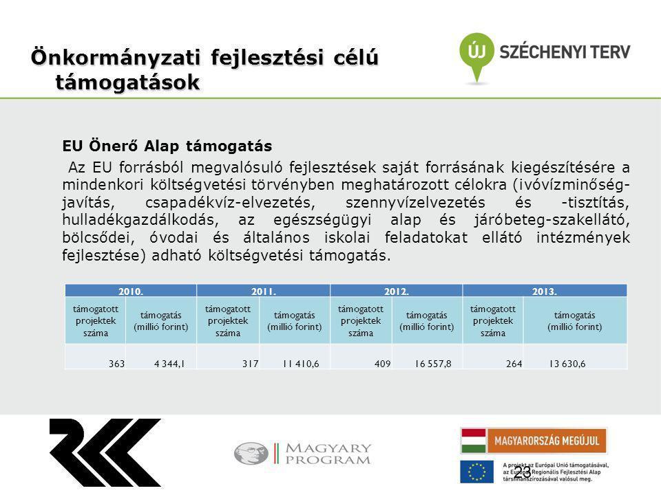 EU Önerő Alap támogatás Az EU forrásból megvalósuló fejlesztések saját forrásának kiegészítésére a mindenkori költségvetési törvényben meghatározott célokra (ivóvízminőség- javítás, csapadékvíz-elvezetés, szennyvízelvezetés és -tisztítás, hulladékgazdálkodás, az egészségügyi alap és járóbeteg-szakellátó, bölcsődei, óvodai és általános iskolai feladatokat ellátó intézmények fejlesztése) adható költségvetési támogatás.