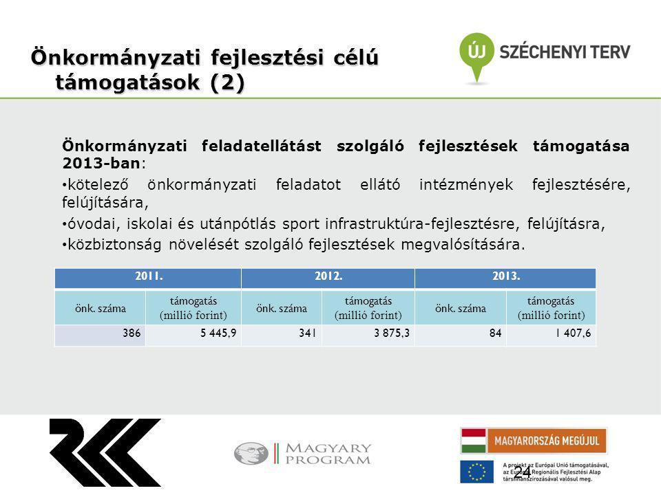 Önkormányzati feladatellátást szolgáló fejlesztések támogatása 2013-ban: kötelező önkormányzati feladatot ellátó intézmények fejlesztésére, felújításá
