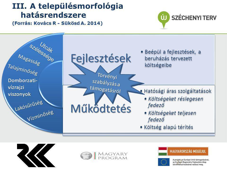 III. A településmorfológia hatásrendszere (Forrás: Kovács R - Sükösd A. 2014) 27FejlesztésekMűködtetés Beépül a fejlesztések, a beruházás tervezett kö