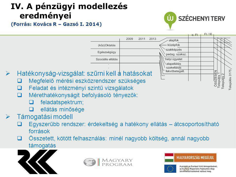 IV. A pénzügyi modellezés eredményei (Forrás: Kovács R – Gazsó I. 2014) 28  Hatékonyság-vizsgálat: szűrni kell a hatásokat  Megfelelő mérési eszközr
