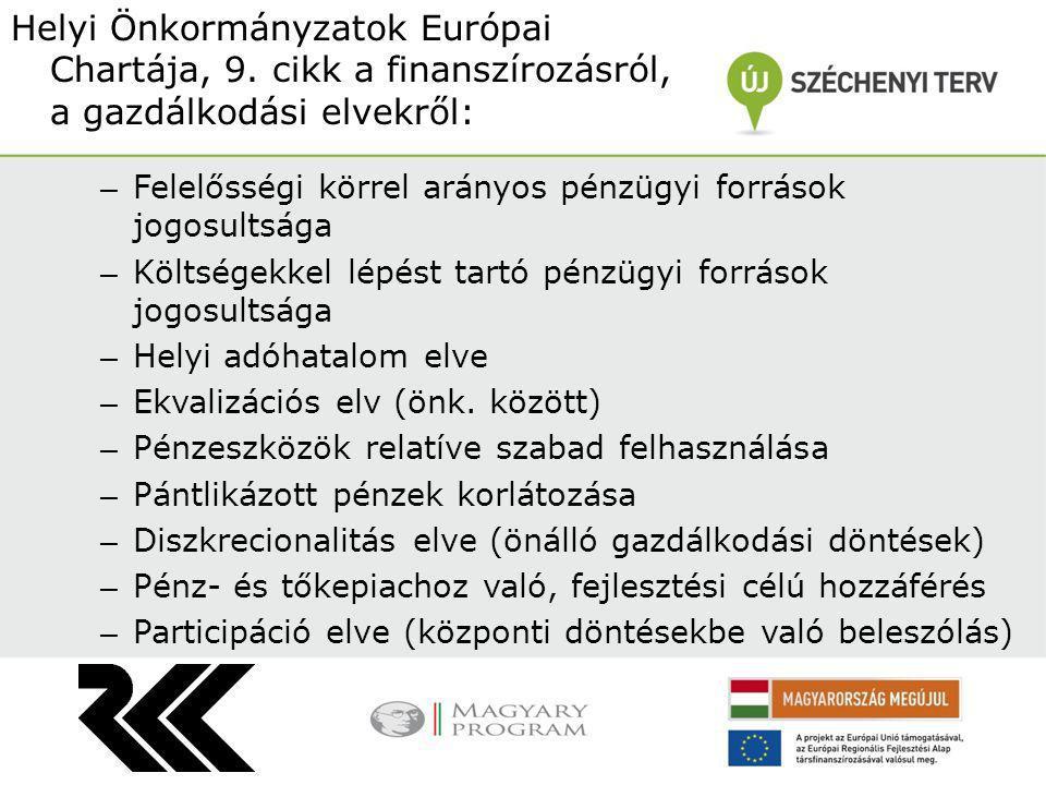 NFM/NFÜ Önerő Alap támogatás Vis maior támogatás Szociális tűzifa támogatás Egyéb önkormányzati támogatások 25 2011.2012.2013.