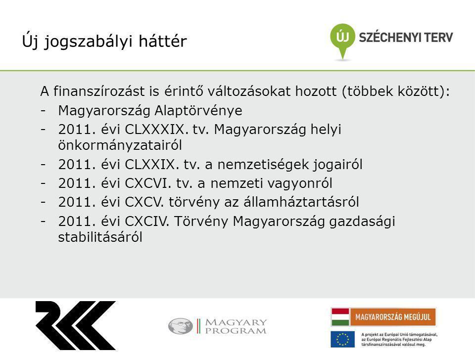 A finanszírozást is érintő változásokat hozott (többek között): -Magyarország Alaptörvénye -2011.