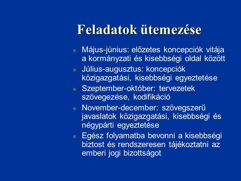 Feladatok ütemezése Május-június: előzetes koncepciók vitája a kormányzati és kisebbségi oldal között Július-augusztus: koncepciók közigazgatási, kisebbségi egyeztetése Szeptember-október: tervezetek szövegezése, kodifikáció November-december: szövegszerű javaslatok közigazgatási, kisebbségi és négypárti egyeztetése Egész folyamatba bevonni a kisebbségi biztost és rendszeresen tájékoztatni az emberi jogi bizottságot