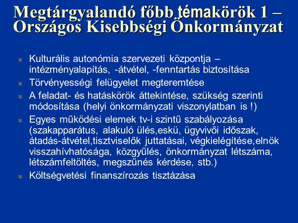 Megtárgyalandó főbb téma körök 1 – Országos Kisebbségi Önkormányzat Kulturális autonómia szervezeti központja – intézményalapítás, -átvétel, -fenntartás biztosítása Törvényességi felügyelet megteremtése A feladat- és hatáskörök áttekintése, szükség szerinti módosítása (helyi önkormányzati viszonylatban is !) Egyes működési elemek tv-i szintű szabályozása (szakapparátus, alakuló ülés,eskü, ügyvivői időszak, átadás-átvétel,tisztviselők juttatásai, végkielégítése,elnök visszahívhatósága, közgyűlés, önkormányzat létszáma, létszámfeltöltés, megszűnés kérdése, stb.) Költségvetési finanszírozás tisztázása