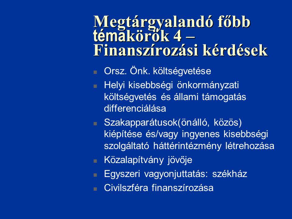 Megtárgyalandó főbb téma körök 4 – Finanszírozási kérdések Orsz.