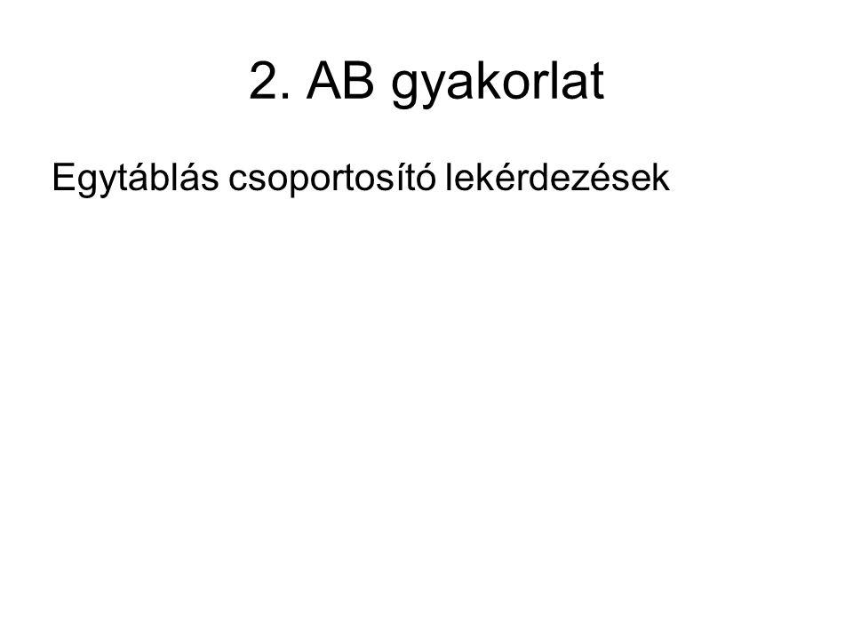 2. AB gyakorlat Egytáblás csoportosító lekérdezések