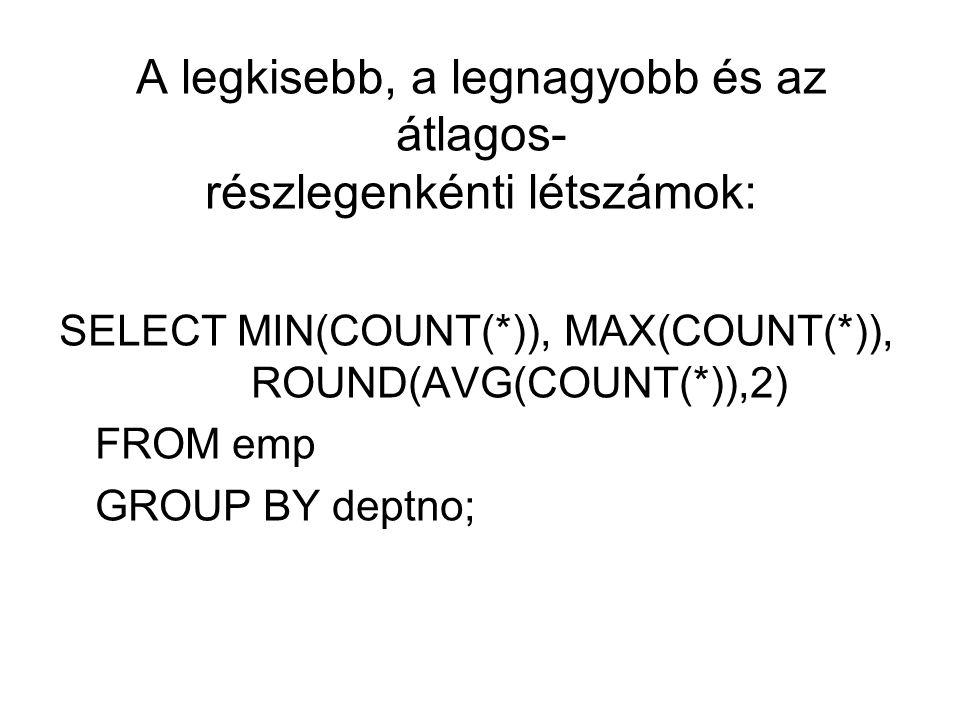 A legkisebb, a legnagyobb és az átlagos- részlegenkénti létszámok: SELECT MIN(COUNT(*)), MAX(COUNT(*)), ROUND(AVG(COUNT(*)),2) FROM emp GROUP BY deptno;