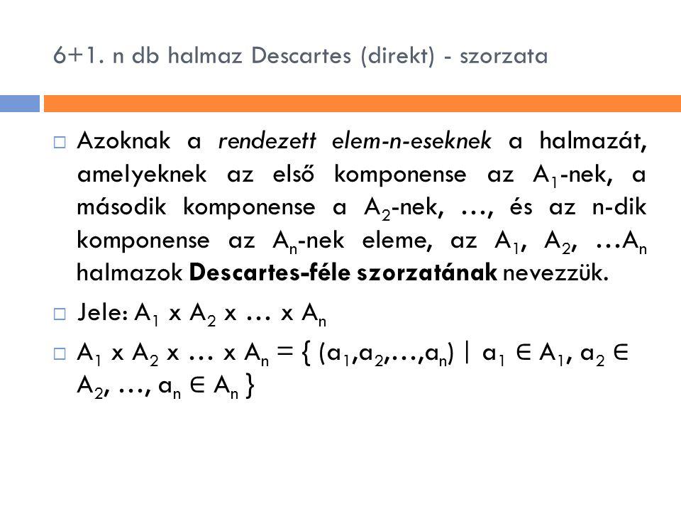 6+1. n db halmaz Descartes (direkt) - szorzata  Azoknak a rendezett elem-n-eseknek a halmazát, amelyeknek az első komponense az A 1 -nek, a második k