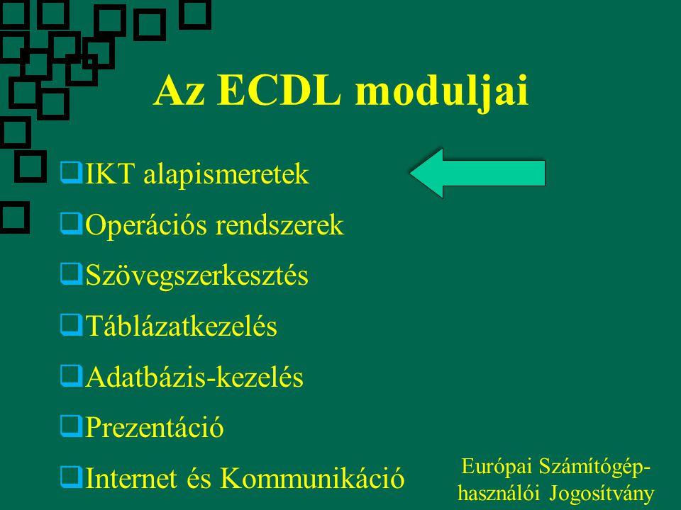 Az ECDL moduljai  IKT alapismeretek  Operációs rendszerek  Szövegszerkesztés  Táblázatkezelés  Adatbázis-kezelés  Prezentáció  Internet és Komm