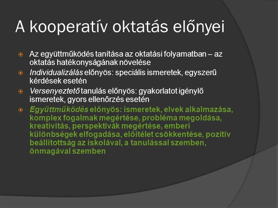A kooperatív csoportmunka és a hagyományos csoportmunka különbségei Kooperatív csoportokHagyományos tanulócsoportok Pozitív interdependencia (egymást segítő kölcsönös függés) Nincs interdependencia Egyéni beszámoltatásNincs egyéni beszámoltatás Heterogén csoportösszetételHomogén Megosztott vezetésEgy kijelölt vezető Megosztott felelősségEgyéni felelősség A feladat támogatása hangsúlyozott Csak a a feladat hangsúlyozott Szociális ismereteket közvetlenül tanítanak A szociális ismereteket feltételezik vagy elhanyagolják A tanár felügyel és beavatkozikA tanár a csoport működését nem kíséri figyelemmel