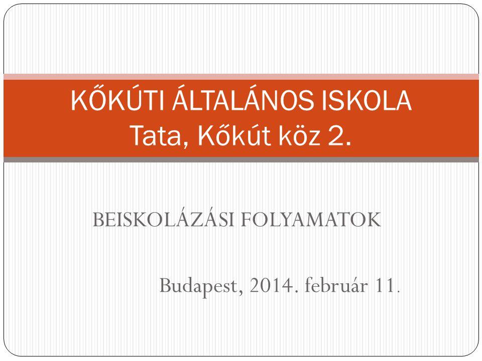 BEISKOLÁZÁSI FOLYAMATOK Budapest, 2014. február 11. KŐKÚTI ÁLTALÁNOS ISKOLA Tata, Kőkút köz 2.