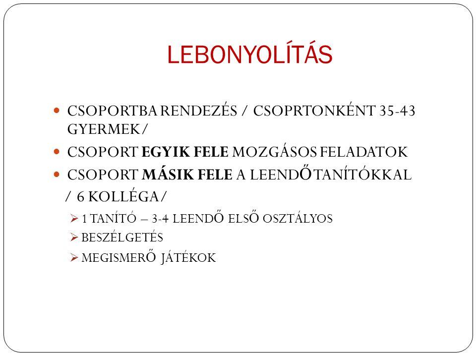 LEBONYOLÍTÁS CSOPORTBA RENDEZÉS / CSOPRTONKÉNT 35-43 GYERMEK/ CSOPORT EGYIK FELE MOZGÁSOS FELADATOK CSOPORT MÁSIK FELE A LEEND Ő TANÍTÓKKAL / 6 KOLLÉGA/  1 TANÍTÓ – 3-4 LEEND Ő ELS Ő OSZTÁLYOS  BESZÉLGETÉS  MEGISMER Ő JÁTÉKOK