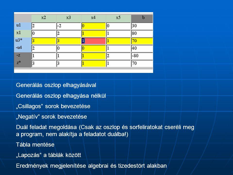 """Generálás oszlop elhagyásával Generálás oszlop elhagyása nélkül """"Csillagos sorok bevezetése """"Negatív sorok bevezetése Duál feladat megoldása (Csak az oszlop és sorfeliratokat cseréli meg a program, nem alakítja a feladatot duálba!) Tábla mentése """"Lapozás a táblák között Eredmények megjelenítése algebrai és tizedestört alakban"""