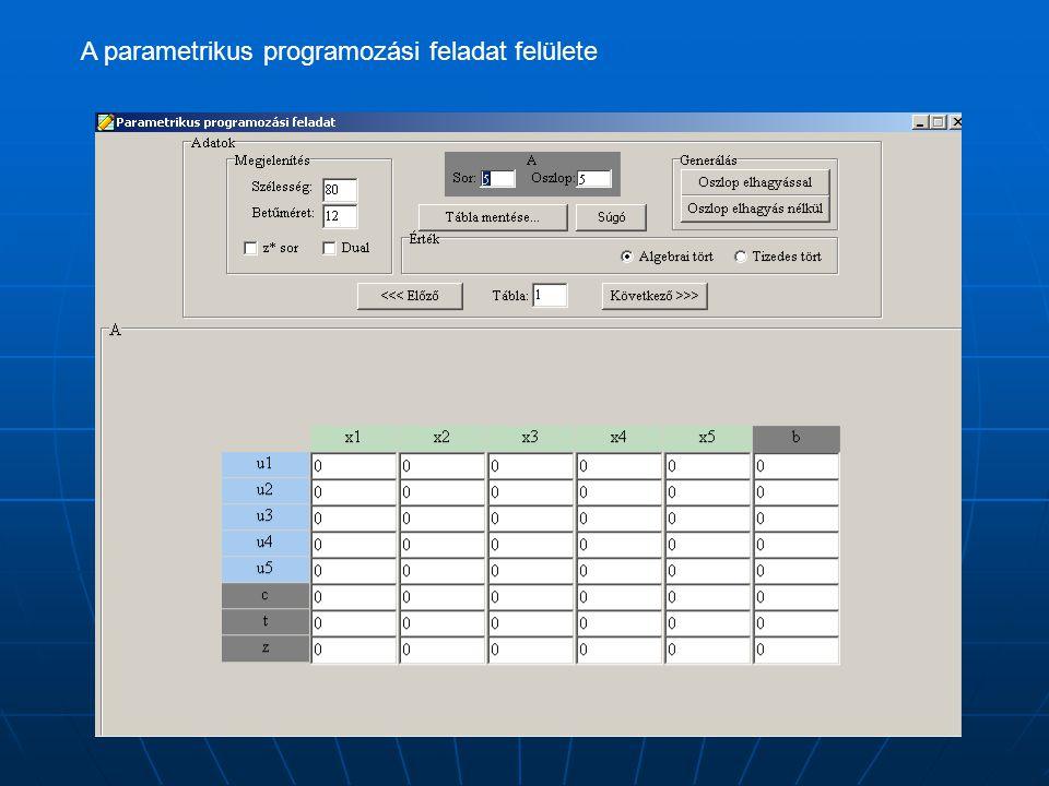 A parametrikus programozási feladat felülete