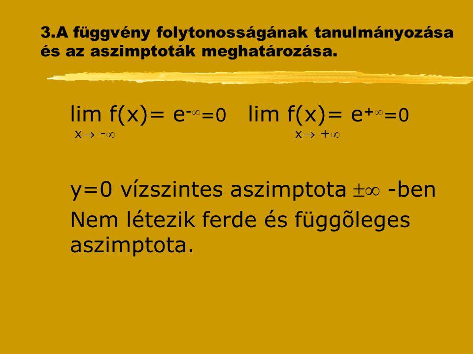 2.A függvény előjele és a grafikus kép esetleges szimmetriája f(x)>0 (  ) x  R tehát a függvény az OX tengely fölött helyezkedik el f(-x)=f(x) (  )