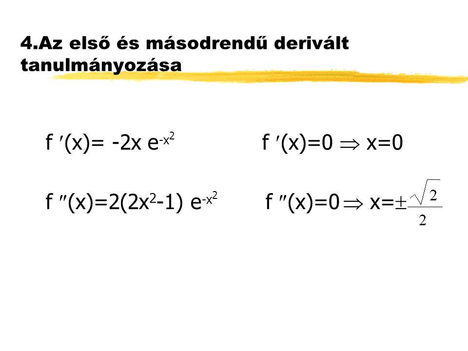 3.A függvény folytonosságának tanulmányozása és az aszimptoták meghatározása. lim f(x)= e - =0 lim f(x)= e + =0 x - x + y=0 vízszintes aszimptot